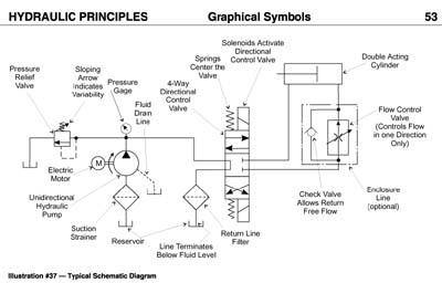 hydraulics_3.jpg