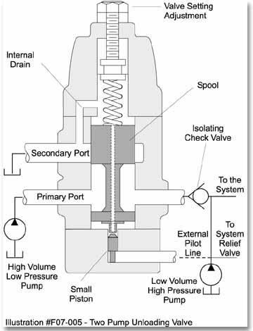 hydraulics_illustration_4.jpg