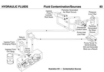 hydraulics_2.jpg